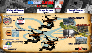 Drone Laws California 2018